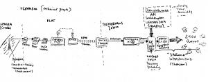 https://www.timhelbig.de/files/gimgs/th-95_graph_technical-leaks-b.jpg